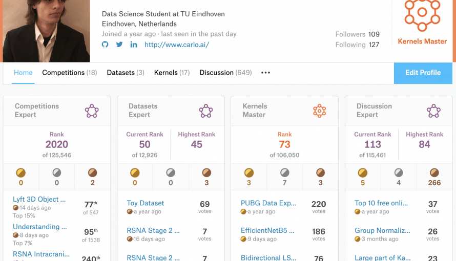 Kaggle, Data Science, Artificial Intelligence, EfficientNet, AI, Machine Learning